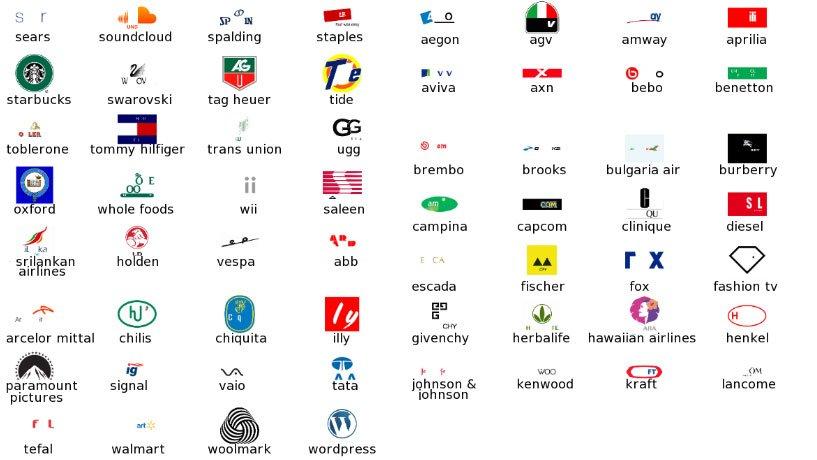 logos quiz lösungen