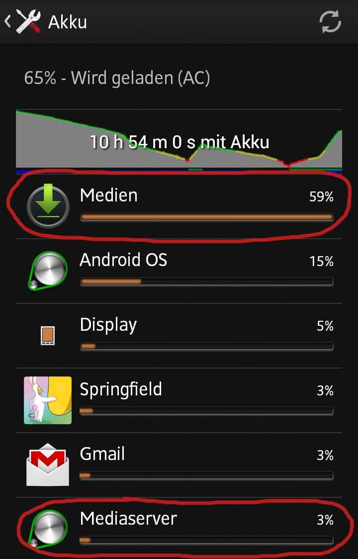 Android hoher akku verbrauch durch medien app mit l sung und tipps touchportal - Durch wande horen app ...