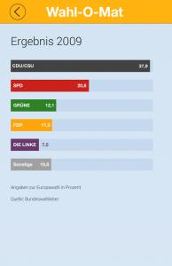 In der Wahl-O-Mat App findet ihr weitere Informationen - bspw. die Ergebnisse der letzten Europawahl