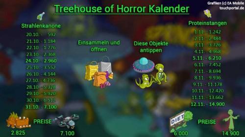 Der Simpsons Springfield Treehouse of Horror Kalender zeigt dir, an welchem Tag du wieviele Items haben solltest, um alle Preise zu schaffen