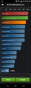 Screenshot AnTuTu Benchmark Xperia M