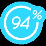 App 94 Prozent von Scimob
