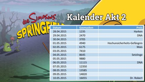 Kalender für Akt 2 zum Erreichen aller Preise in Simpsons Springfield