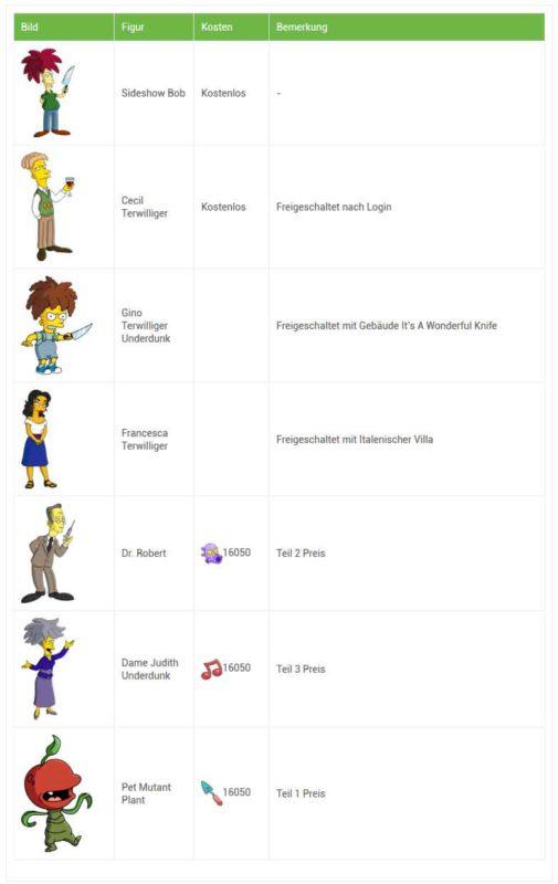 Diese Figuren könnt ihr kaufen oder freischalten