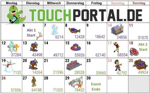 Der Kalender für Akt 2 zeigt dir, wieviele Broschen du bis zum Ende des Tages sammeln musst, um alle Preise in Simpsons Springfield freizuschalten