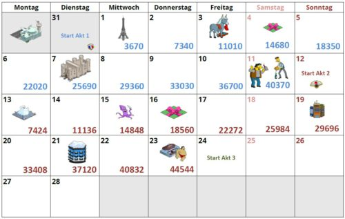 Simpsons Springfield Akt 2 Reiseziel Springfield Kalender