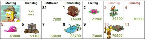 Kalender für Akt 1 Prähistorisch des Zeitreise Events (Time Traveling Toaster)