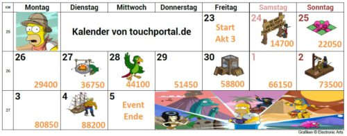 Kalender für Akt 3 Piraten des Zeitreise Events (Time Traveling Toaster)