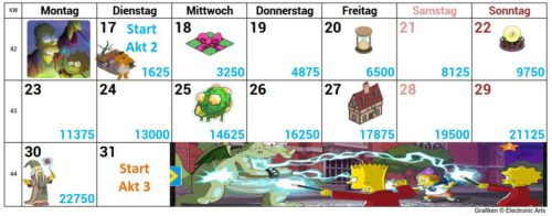 Simpsons Springfield Akt 2 Treehouse of Horror 2017 Kalender Feenstaub Update