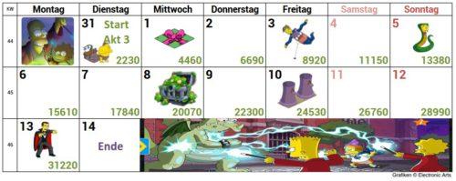Simpsons Springfield Akt 3 Treehouse of Horror 2017 Kalender: Soviele Froschprinzen brauchst du pro Tag