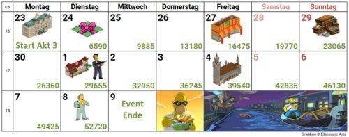 Kalender für Akt 3 - Soviele Casino Chips musst du im Krumme Dinger Event sammeln um alle Preise freizuschalten