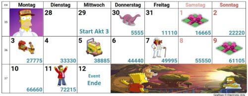 Simpsons Springfield Moes Arche Akt 3 Kalender: So schaffst du alle Preise