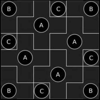 Tippe erst alle A Felder an, dann die B-Felder und am Ende das C Feld